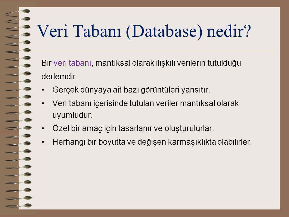Veri Tabanı (Database) nedir? Bir veri tabanı, mantıksal olarak ilişkili verilerin tutulduğu derlemdir. Gerçek dünyaya ait bazı görüntüleri yansıtır.