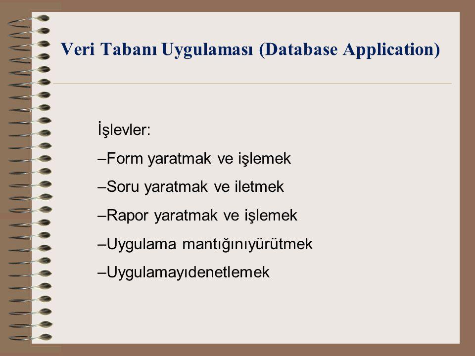 Veri Tabanı Uygulaması (Database Application) İşlevler: –Form yaratmak ve işlemek –Soru yaratmak ve iletmek –Rapor yaratmak ve işlemek –Uygulama mantı