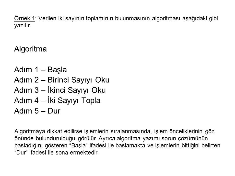 Örnek 1: Verilen iki sayının toplamının bulunmasının algoritması aşağıdaki gibi yazılır.