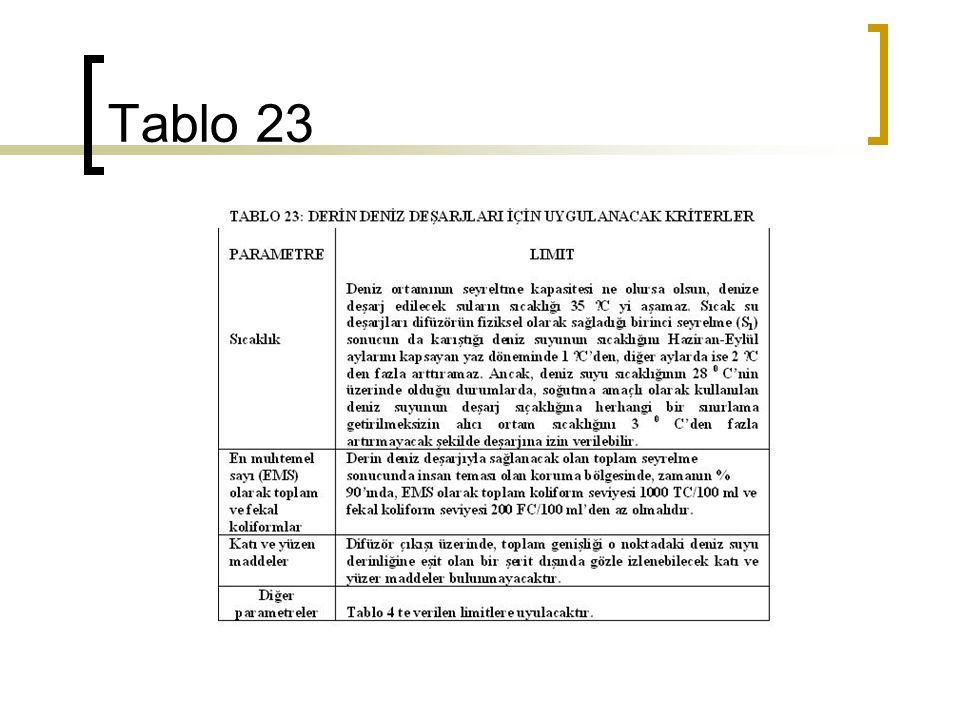 Tablo 23