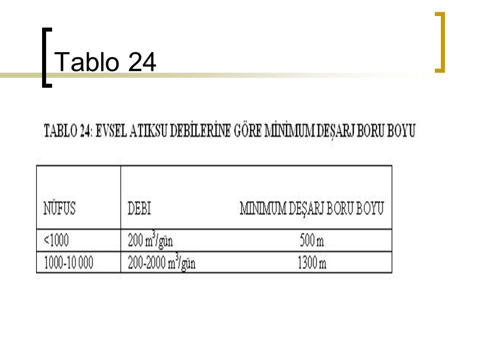 Tablo 24