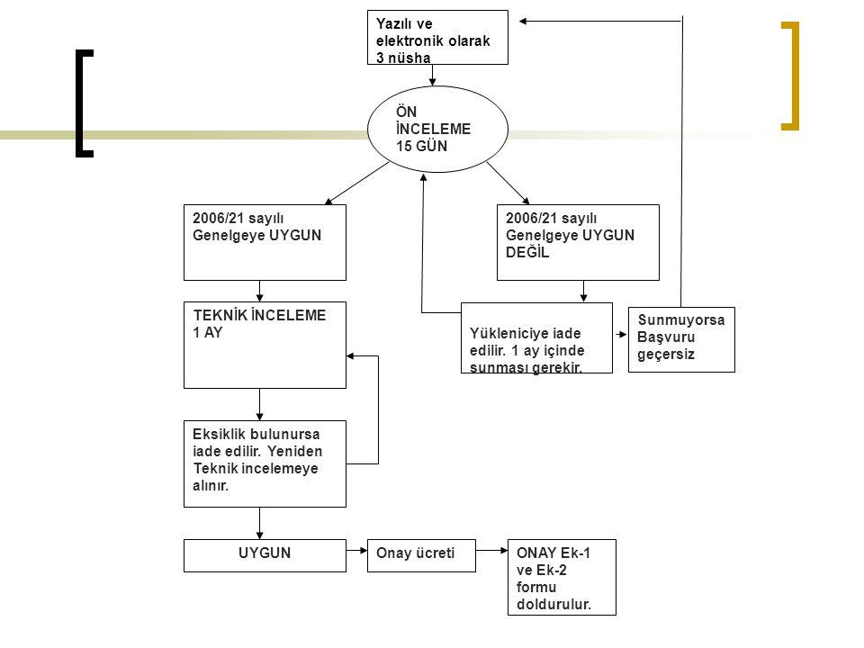 Yazılı ve elektronik olarak 3 nüsha ÖN İNCELEME 15 GÜN 2006/21 sayılı Genelgeye UYGUN 2006/21 sayılı Genelgeye UYGUN DEĞİL TEKNİK İNCELEME 1 AY Eksiklik bulunursa iade edilir.