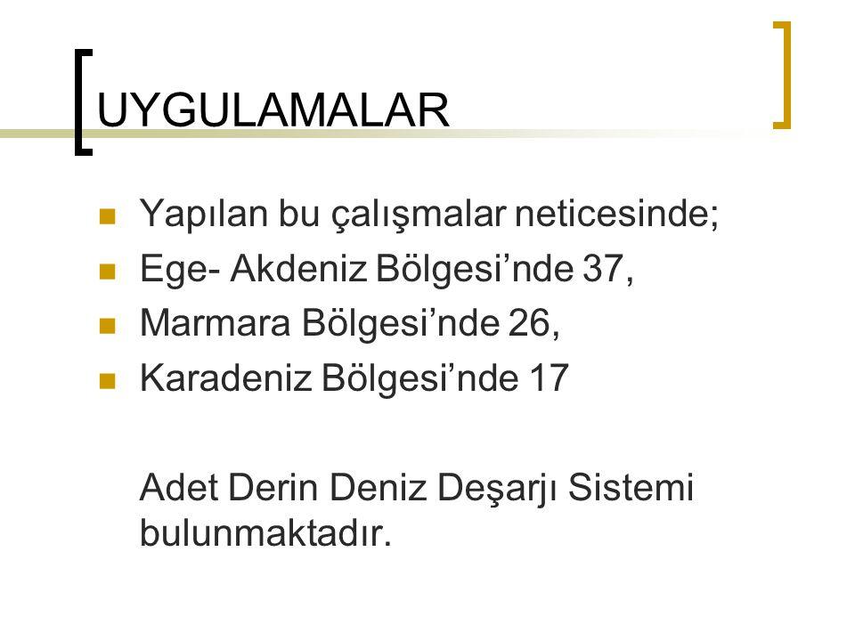 UYGULAMALAR Yapılan bu çalışmalar neticesinde; Ege- Akdeniz Bölgesi'nde 37, Marmara Bölgesi'nde 26, Karadeniz Bölgesi'nde 17 Adet Derin Deniz Deşarjı Sistemi bulunmaktadır.