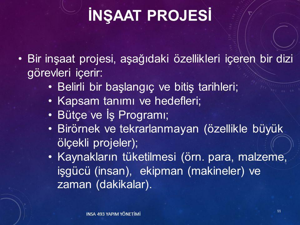 11 İNŞAAT PROJESİ Bir inşaat projesi, aşağıdaki özellikleri içeren bir dizi görevleri içerir: Belirli bir başlangıç ve bitiş tarihleri; Kapsam tanımı