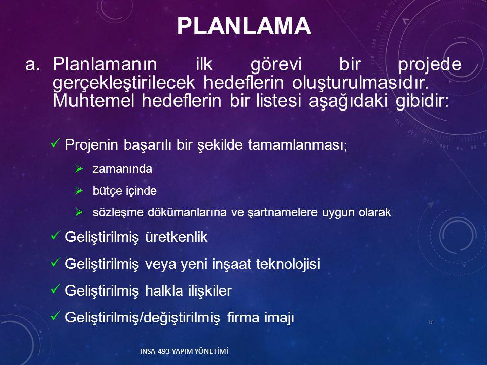 PLANLAMA a.Planlamanın ilk görevi bir projede gerçekleştirilecek hedeflerin oluşturulmasıdır. Muhtemel hedeflerin bir listesi aşağıdaki gibidir: Proje