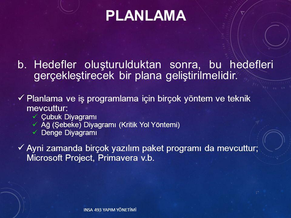 b.Hedefler oluşturulduktan sonra, bu hedefleri gerçekleştirecek bir plana geliştirilmelidir. Planlama ve iş programlama için birçok yöntem ve teknik m