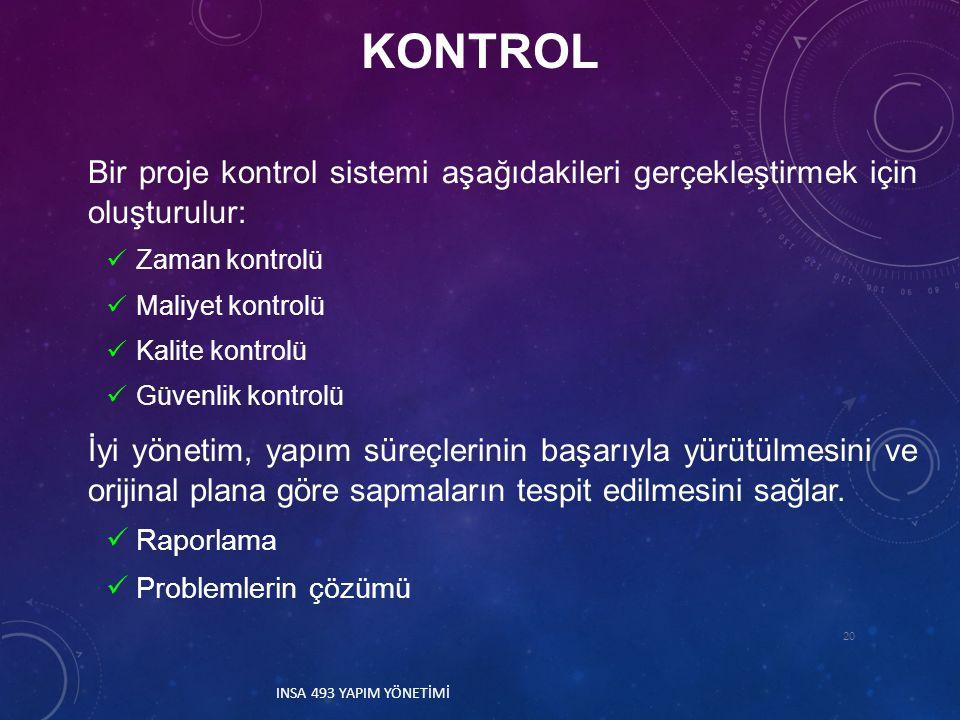 KONTROL Bir proje kontrol sistemi aşağıdakileri gerçekleştirmek için oluşturulur: Zaman kontrolü Maliyet kontrolü Kalite kontrolü Güvenlik kontrolü İy