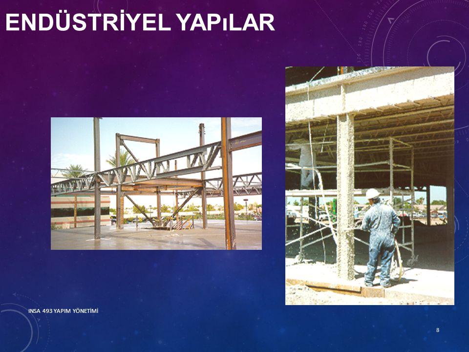 Bir yapım planının inşaat iş programına dönüştürülmesini ve plana göre işlerin yürütülmesini ve tamamlanmasını kaynakların dağıtımı sağlar.