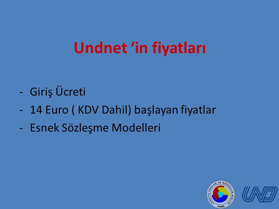 Undnet 'in fiyatları -Giriş Ücreti -14 Euro ( KDV Dahil) başlayan fiyatlar -Esnek Sözleşme Modelleri
