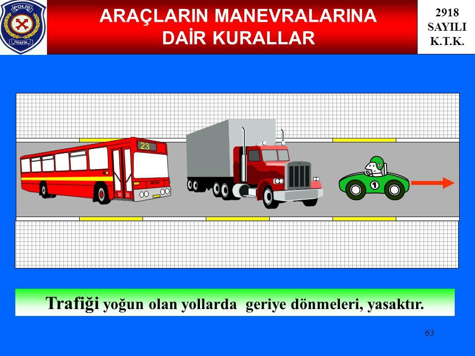 63 ARAÇLARIN MANEVRALARINA DAİR KURALLAR 2918 SAYILI K.T.K. Trafiği yoğun olan yollarda geriye dönmeleri, yasaktır.
