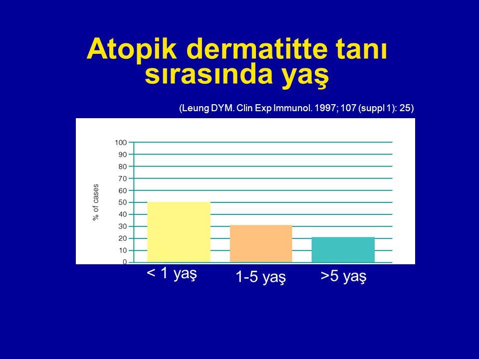Atopik dermatitte tanı sırasında yaş (Leung DYM. Clin Exp Immunol. 1997; 107 (suppl 1): 25) < 1 yaş >5 yaş 1-5 yaş