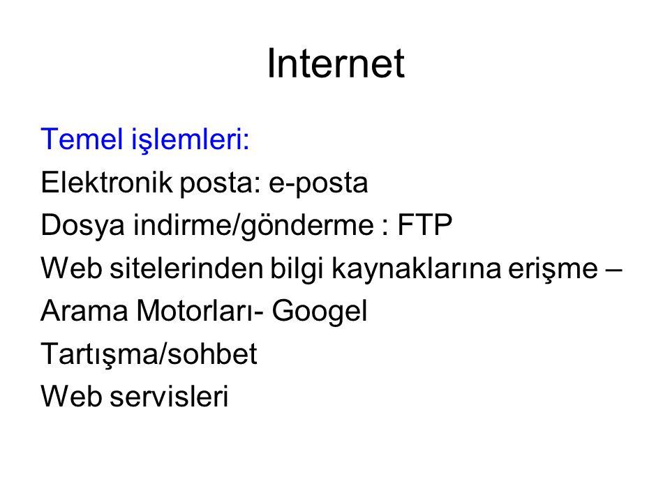 Internet Temel işlemleri: Elektronik posta: e-posta Dosya indirme/gönderme : FTP Web sitelerinden bilgi kaynaklarına erişme – Arama Motorları- Googel