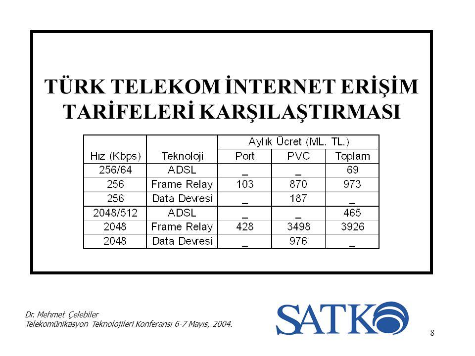 8 TÜRK TELEKOM İNTERNET ERİŞİM TARİFELERİ KARŞILAŞTIRMASI Dr. Mehmet Çelebiler Telekomünikasyon Teknolojileri Konferansı 6-7 Mayıs, 2004.