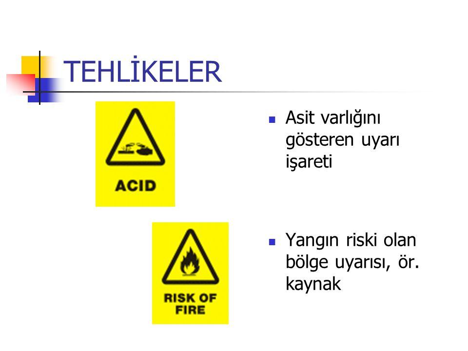 TEHLİKELER Asit varlığını gösteren uyarı işareti Yangın riski olan bölge uyarısı, ör. kaynak