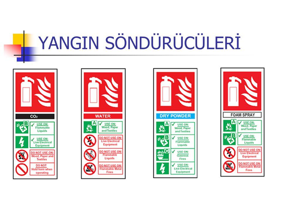 Zorunlu Uyarılar Sigara içilmez bölge uyarısı Musluktan su içilmez uyarısı