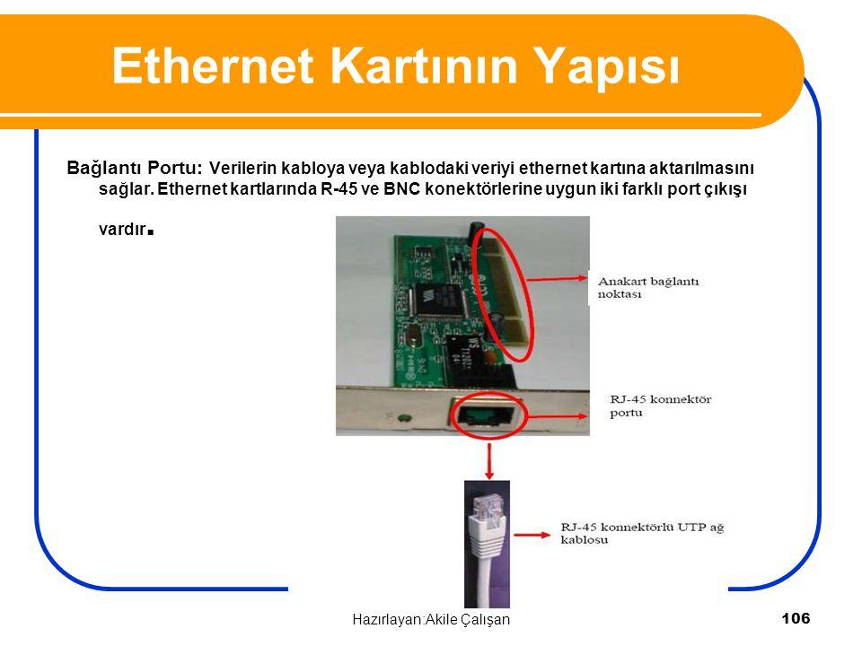 Bağlantı Portu: Verilerin kabloya veya kablodaki veriyi ethernet kartına aktarılmasını sağlar. Ethernet kartlarında R-45 ve BNC konektörlerine uygun i