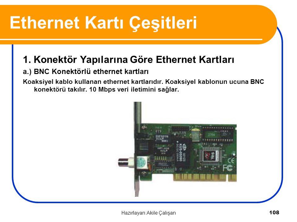 Ethernet Kartı Çeşitleri 1. Konektör Yapılarına Göre Ethernet Kartları a.) BNC Konektörlü ethernet kartları Koaksiyel kablo kullanan ethernet kartları