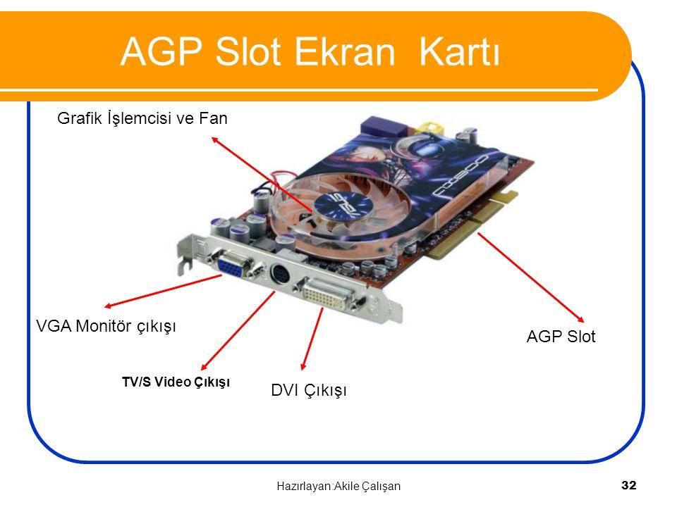 AGP Slot DVI Çıkışı TV/S Video Çıkışı Grafik İşlemcisi ve Fan VGA Monitör çıkışı AGP Slot Ekran Kartı 32 Hazırlayan:Akile Çalışan