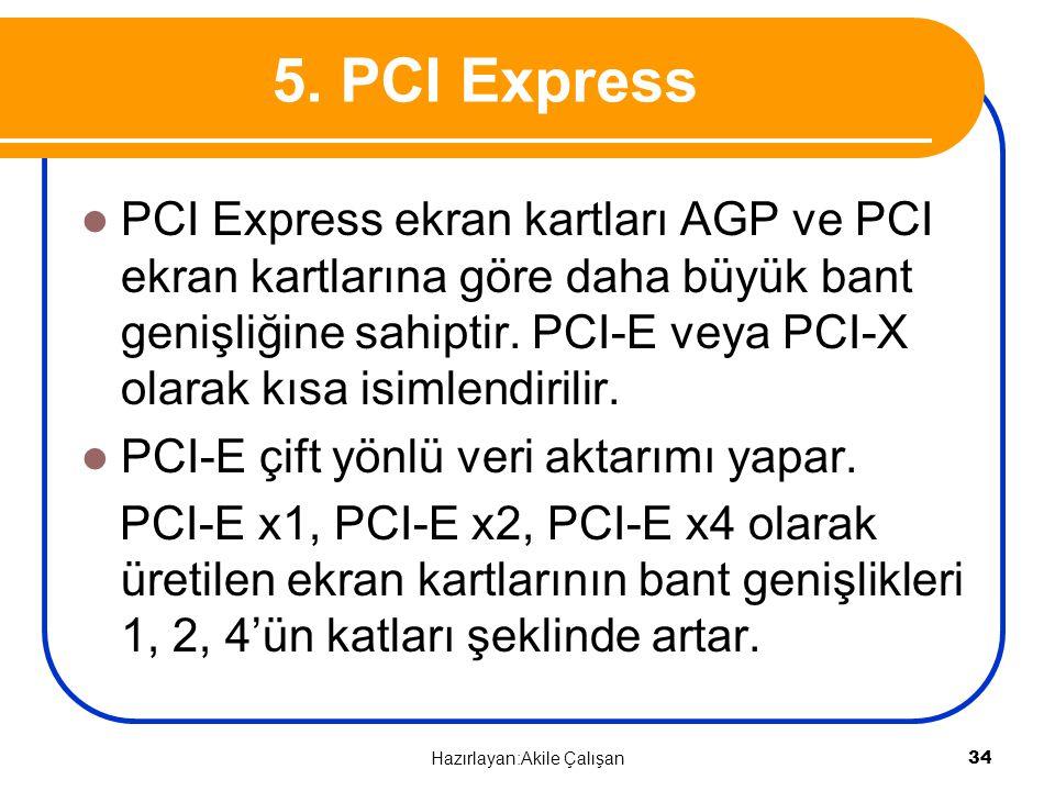 PCI Express ekran kartları AGP ve PCI ekran kartlarına göre daha büyük bant genişliğine sahiptir. PCI-E veya PCI-X olarak kısa isimlendirilir. PCI-E ç