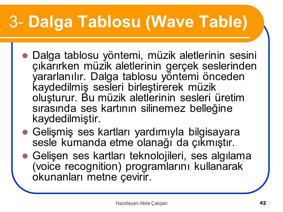 3- Dalga Tablosu (Wave Table) Dalga tablosu yöntemi, müzik aletlerinin sesini çıkarırken müzik aletlerinin gerçek seslerinden yararlanılır. Dalga tabl