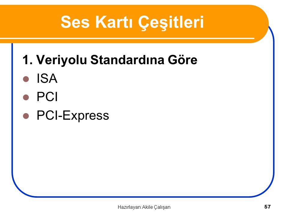 1. Veriyolu Standardına Göre ISA PCI PCI-Express Ses Kartı Çeşitleri 57 Hazırlayan:Akile Çalışan