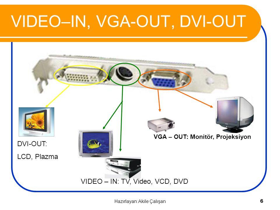TV Kartının Çalışması Tv tuner görüntü kaynağından gelen sinyalleri alır.