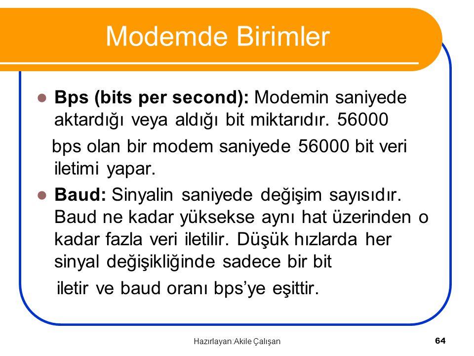 Modemde Birimler Bps (bits per second): Modemin saniyede aktardığı veya aldığı bit miktarıdır. 56000 bps olan bir modem saniyede 56000 bit veri iletim