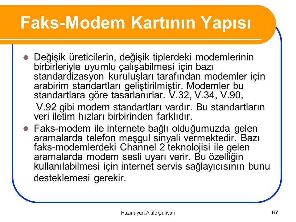 Faks-Modem Kartının Yapısı Değişik üreticilerin, değişik tiplerdeki modemlerinin birbirleriyle uyumlu çalışabilmesi için bazı standardizasyon kuruluşl