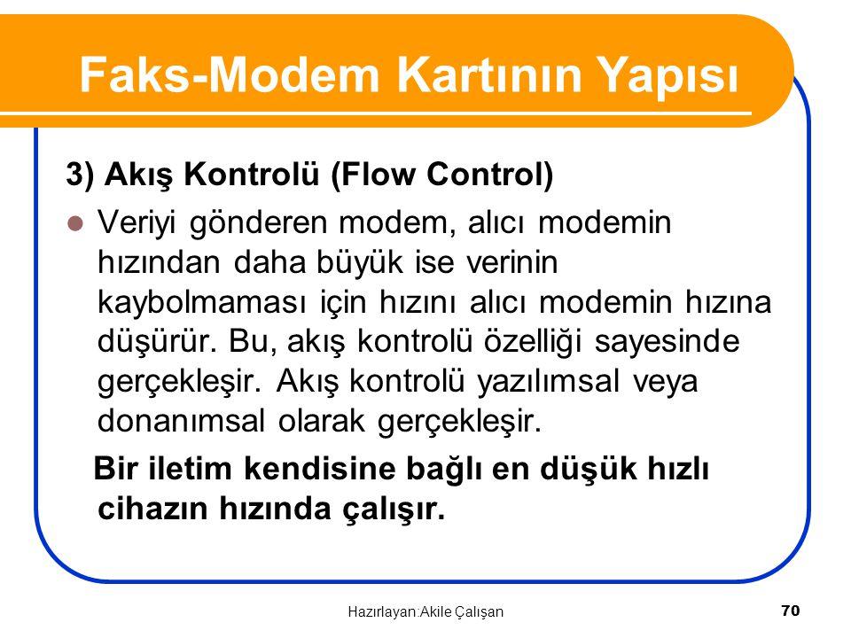3) Akış Kontrolü (Flow Control) Veriyi gönderen modem, alıcı modemin hızından daha büyük ise verinin kaybolmaması için hızını alıcı modemin hızına düş