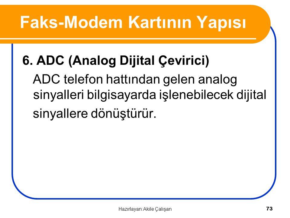 6. ADC (Analog Dijital Çevirici) ADC telefon hattından gelen analog sinyalleri bilgisayarda işlenebilecek dijital sinyallere dönüştürür. Faks-Modem Ka