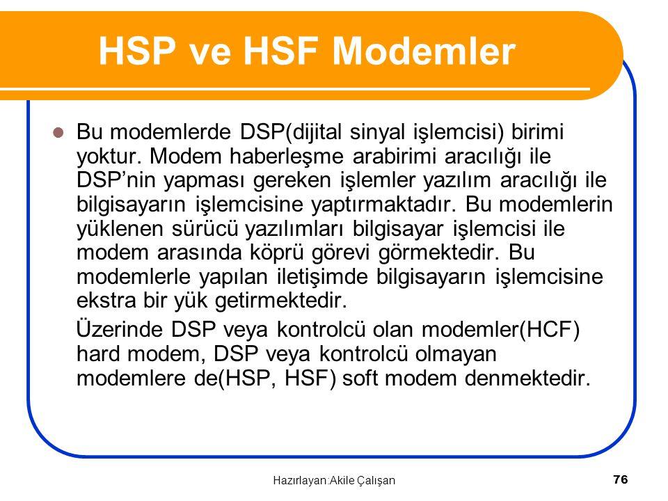 Bu modemlerde DSP(dijital sinyal işlemcisi) birimi yoktur. Modem haberleşme arabirimi aracılığı ile DSP'nin yapması gereken işlemler yazılım aracılığı