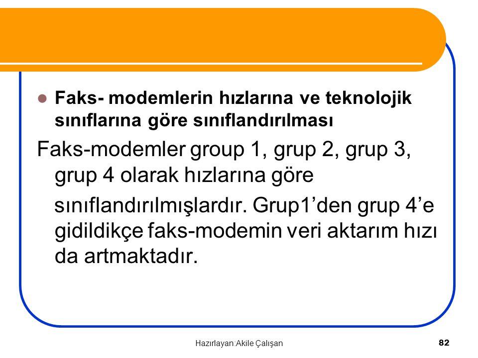 Faks- modemlerin hızlarına ve teknolojik sınıflarına göre sınıflandırılması Faks-modemler group 1, grup 2, grup 3, grup 4 olarak hızlarına göre sınıfl