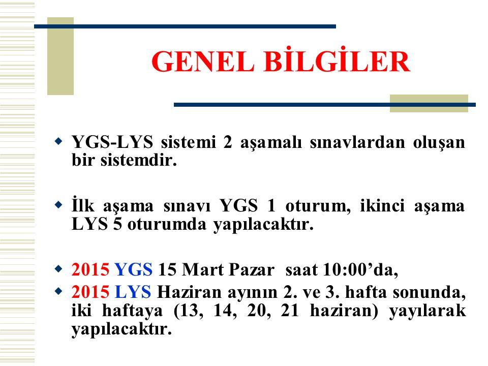  YGS-LYS sistemi 2 aşamalı sınavlardan oluşan bir sistemdir.  İlk aşama sınavı YGS 1 oturum, ikinci aşama LYS 5 oturumda yapılacaktır.  2015 YGS 15
