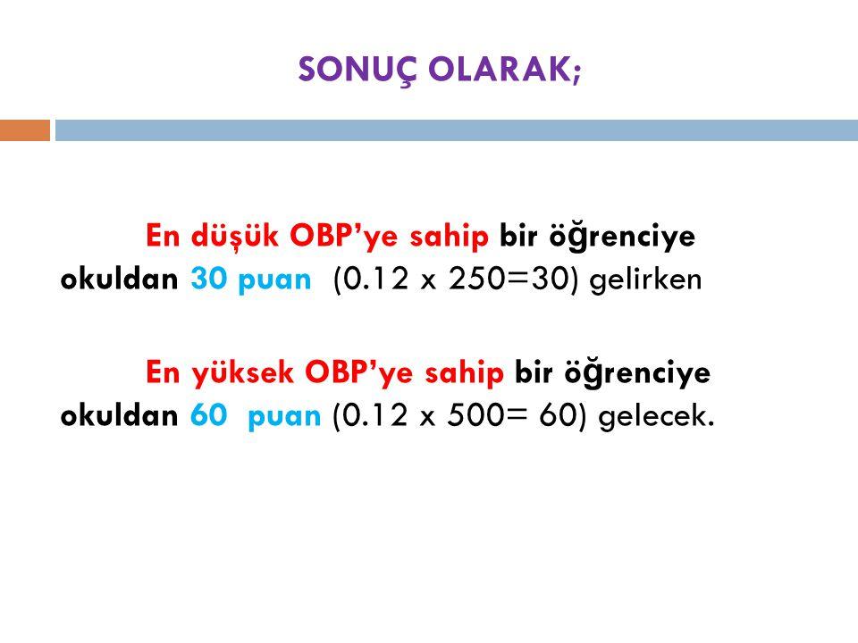 TS (SÖZEL) PUAN TÜRLERİ Puan Türü TESTLERİN AĞIRLIKLARI (% OLARAK) YGS LYS-3LYS-4 Türkçe Sos.