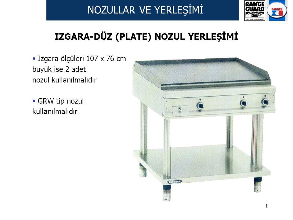 1 IZGARA-DÜZ (PLATE) NOZUL YERLEŞİMİ  Izgara ölçüleri 107 x 76 cm büyük ise 2 adet nozul kullanılmalıdır  GRW tip nozul kullanılmalıdır NOZULLAR VE YERLEŞİMİ