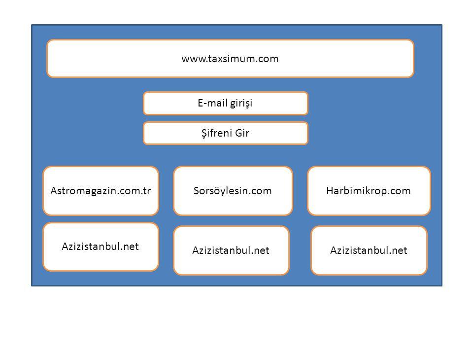 www.taxsimum.com Astromagazin.com.tr Azizistanbul.net Harbimikrop.comSorsöylesin.com E-mail girişi Şifreni Gir Azizistanbul.net