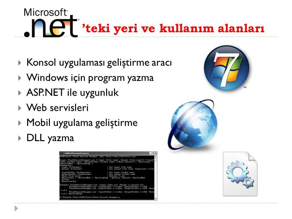 'teki yeri ve kullanım alanları  Konsol uygulaması geliştirme aracı  Windows için program yazma  ASP.NET ile uygunluk  Web servisleri  Mobil uygulama geliştirme  DLL yazma