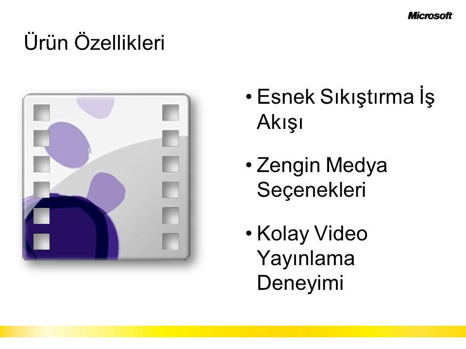 Esnek Video Sıkıştırma İş Akışı Zengin Video Formatları Desteği Canlı Yayın Expression-standard UX Command-line aracı Expression Media Entegrasyonu