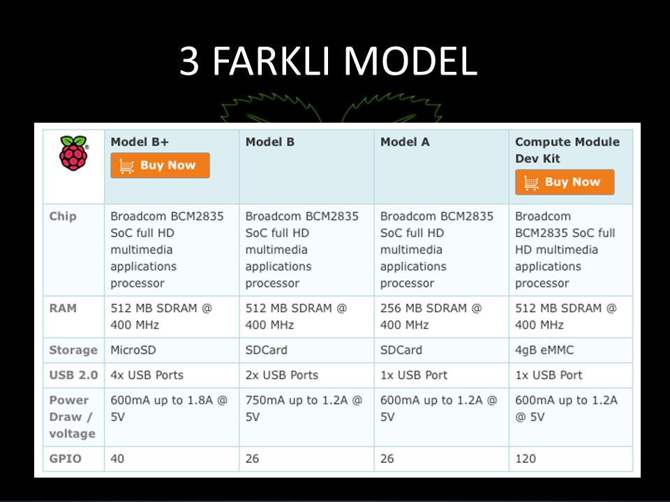3 FARKLI MODEL