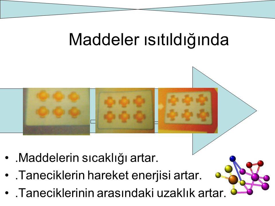 Maddeler ısıtıldığında.Maddelerin sıcaklığı artar..Taneciklerin hareket enerjisi artar..Taneciklerinin arasındaki uzaklık artar.