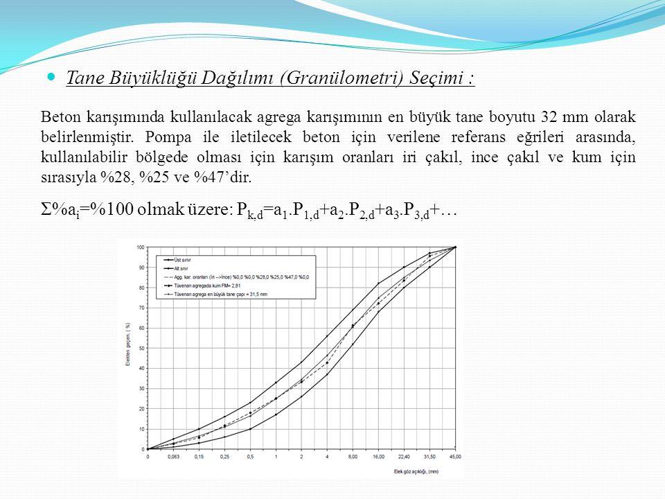 Tane Büyüklüğü Dağılımı (Granülometri) Seçimi : Beton karışımında kullanılacak agrega karışımının en büyük tane boyutu 32 mm olarak belirlenmiştir.
