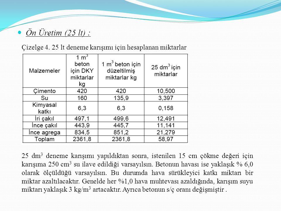 Ön Üretim (25 lt) : 25 dm 3 deneme karışımı yapıldıktan sonra, istenilen 15 cm çökme değeri için karışıma 250 cm 3 su ilave edildiği varsayılsın. Beto