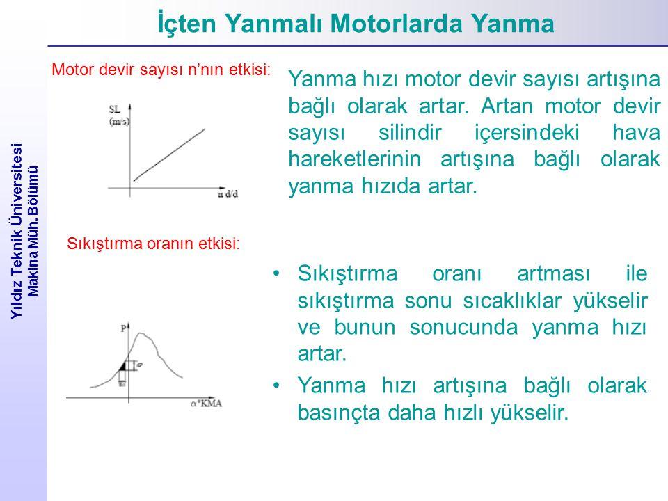 İçten Yanmalı Motorlarda Yanma Yıldız Teknik Üniversitesi Makina Müh. Bölümü Motor devir sayısı n'nın etkisi: Yanma hızı motor devir sayısı artışına b