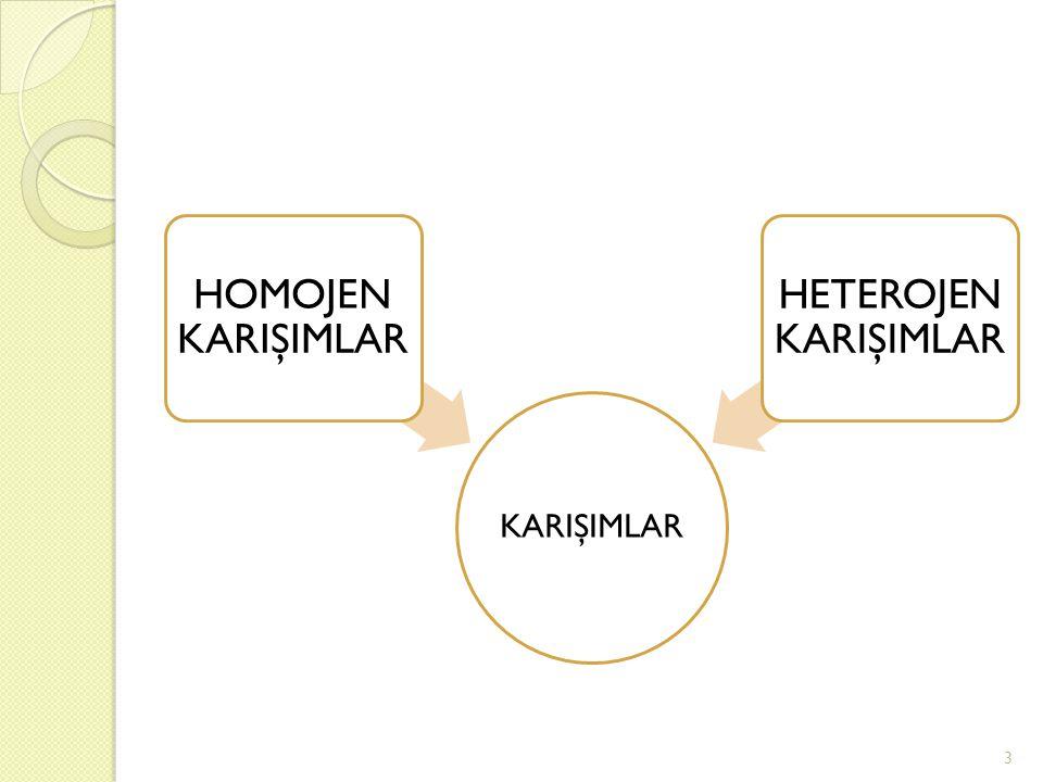 KARIŞIMLAR HOMOJEN KARIŞIMLAR HETEROJEN KARIŞIMLAR 3