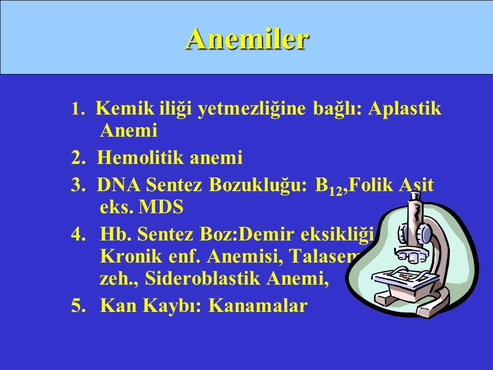 1. Kemik iliği yetmezliğine bağlı: Aplastik Anemi 2. Hemolitik anemi 3. DNA Sentez Bozukluğu: B 12,Folik Asit eks. MDS 4.Hb. Sentez Boz:Demir eksikliğ