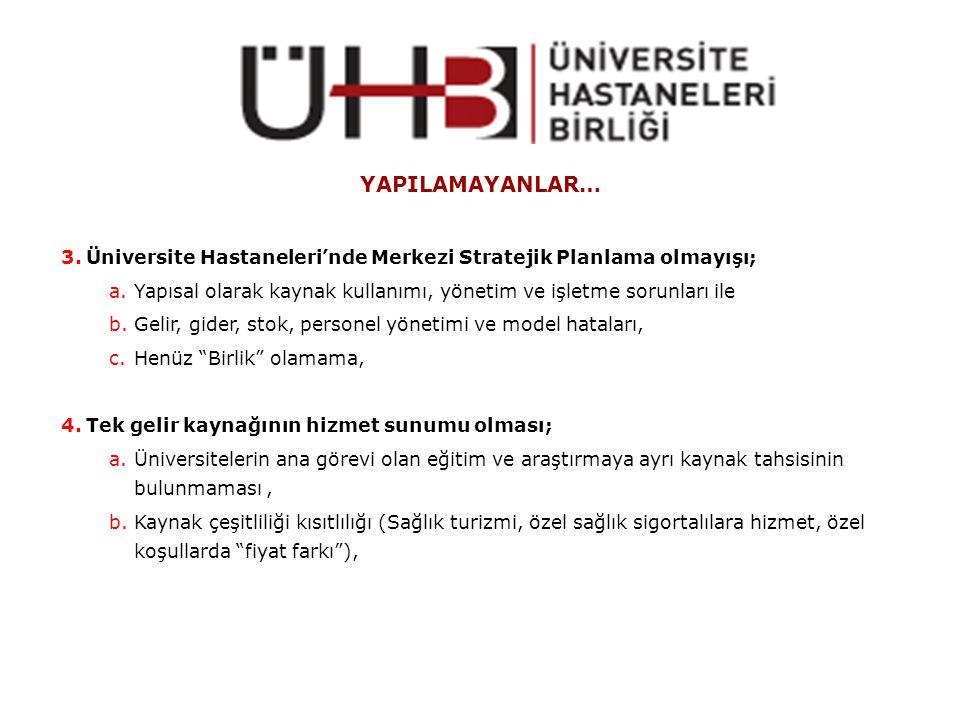 YAPILAMAYANLAR… 3.Üniversite Hastaneleri'nde Merkezi Stratejik Planlama olmayışı; a.Yapısal olarak kaynak kullanımı, yönetim ve işletme sorunları ile