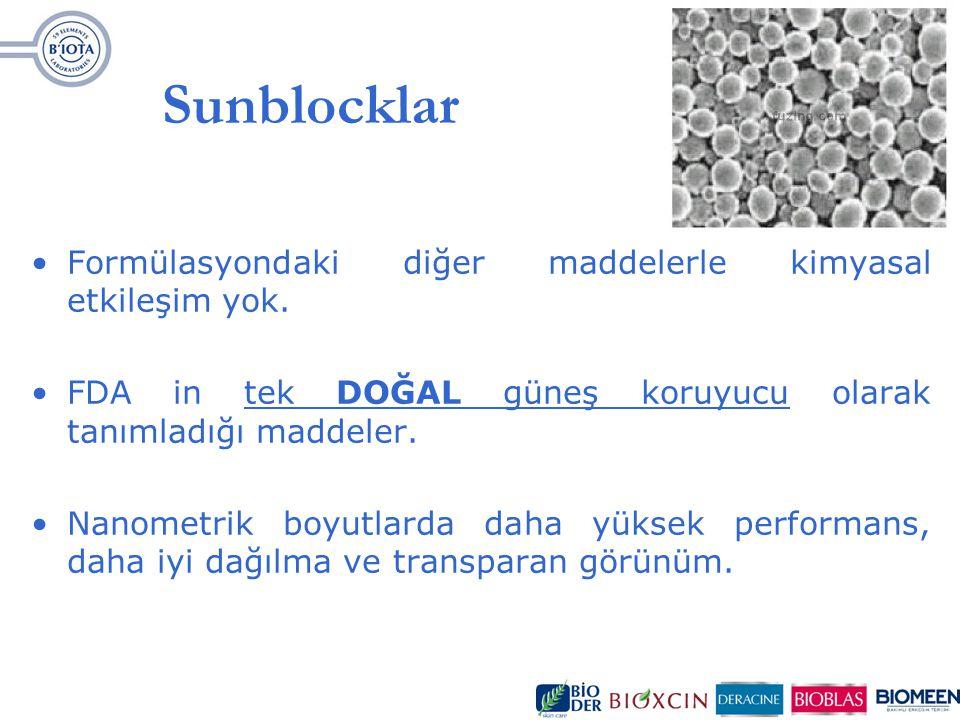 Sunblocklar Formülasyondaki diğer maddelerle kimyasal etkileşim yok. FDA in tek DOĞAL güneş koruyucu olarak tanımladığı maddeler. Nanometrik boyutlard