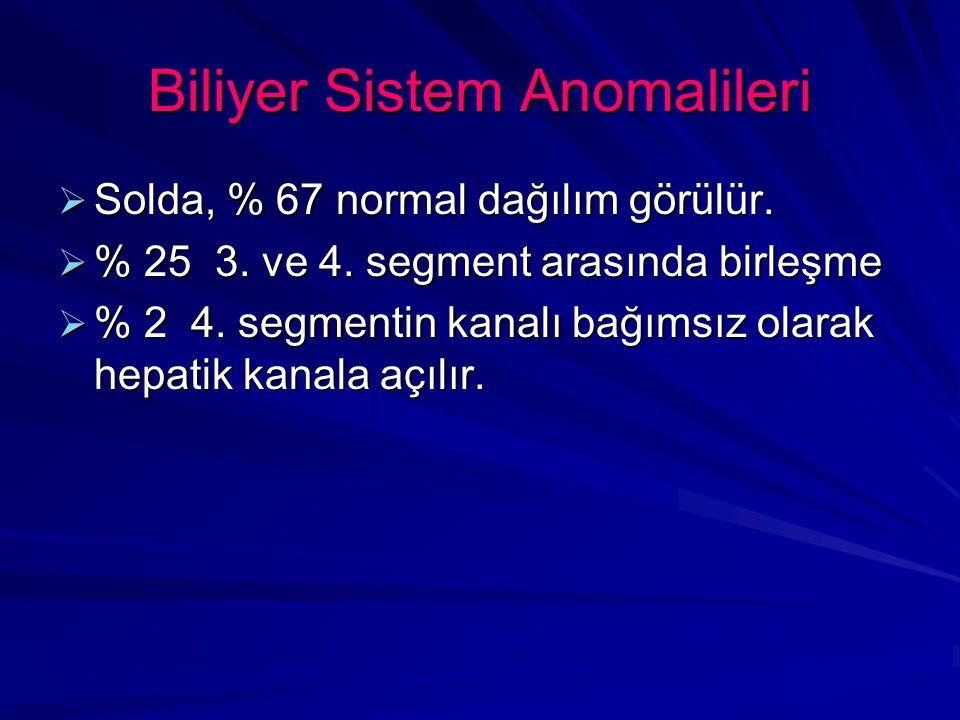 Biliyer Sistem Anomalileri  Solda, % 67 normal dağılım görülür.  % 25 3. ve 4. segment arasında birleşme  % 2 4. segmentin kanalı bağımsız olarak h