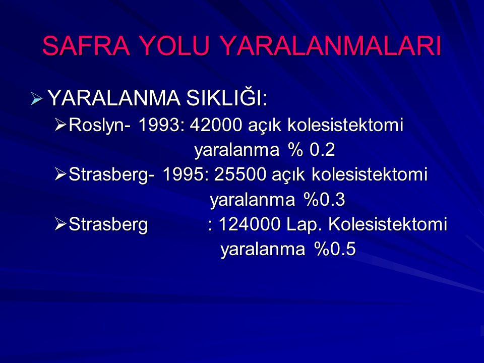 SAFRA YOLU YARALANMALARI  YARALANMA SIKLIĞI:  Roslyn- 1993: 42000 açık kolesistektomi yaralanma % 0.2 yaralanma % 0.2  Strasberg- 1995: 25500 açık