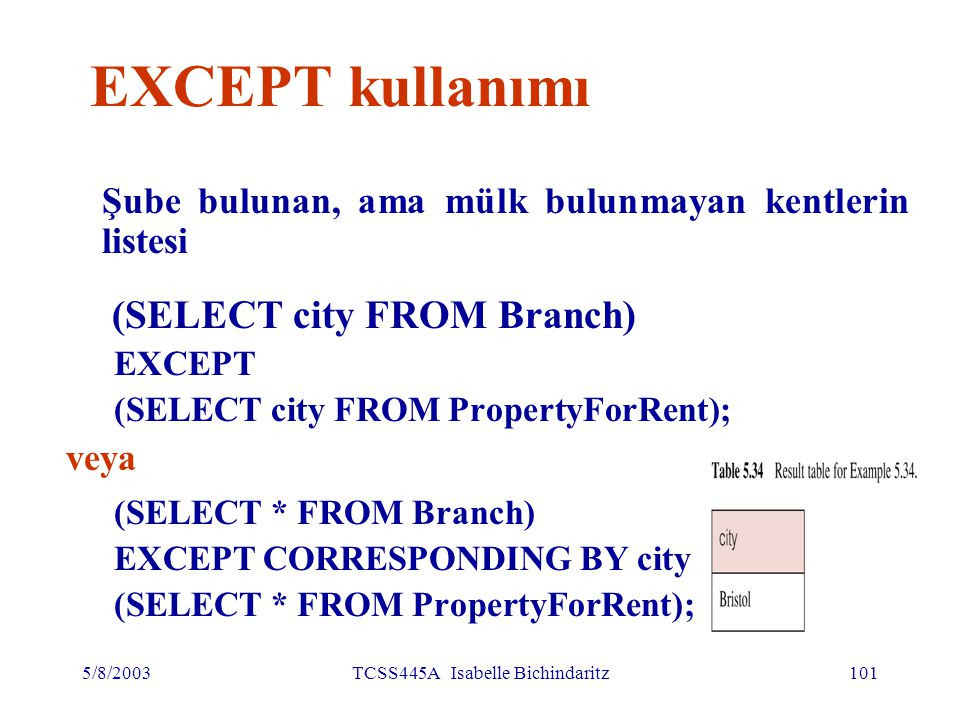 5/8/2003TCSS445A Isabelle Bichindaritz101 EXCEPT kullanımı Şube bulunan, ama mülk bulunmayan kentlerin listesi (SELECT city FROM Branch) EXCEPT (SELECT city FROM PropertyForRent); veya (SELECT * FROM Branch) EXCEPT CORRESPONDING BY city (SELECT * FROM PropertyForRent);